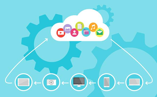 cloud computing, cloud, device